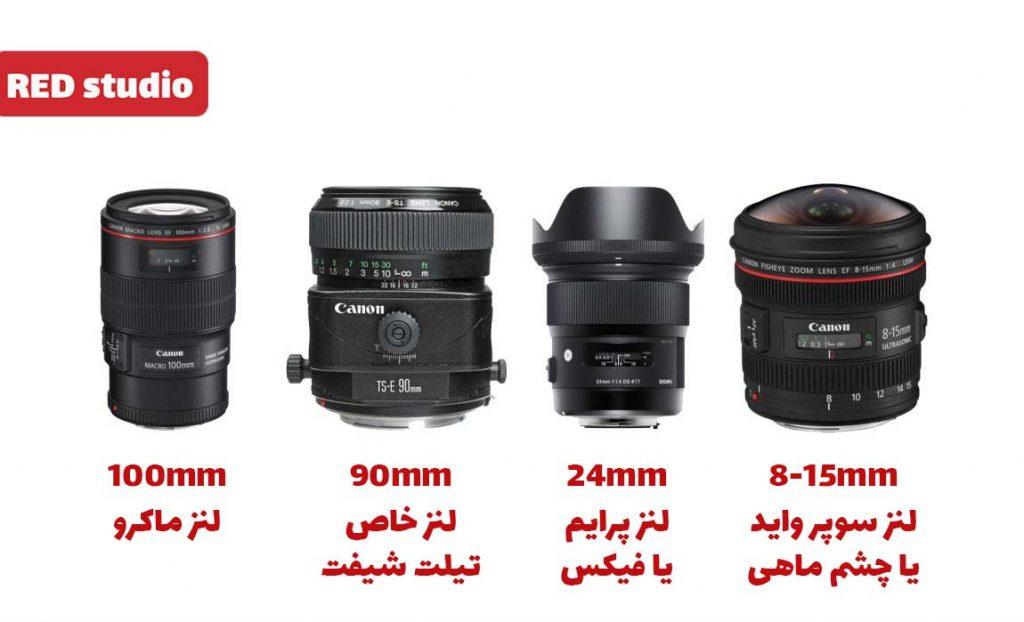 انواع لنز دوربین عکاسی